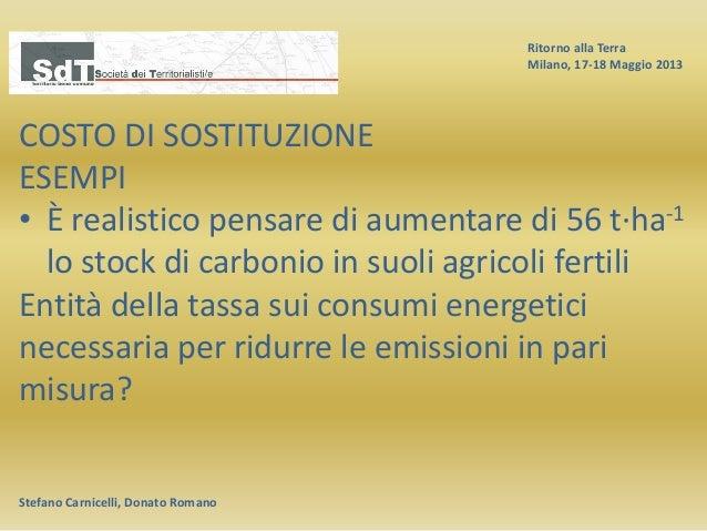 Ritorno alla Terra Milano, 17-18 Maggio 2013 Stefano Carnicelli, Donato Romano COSTO DI SOSTITUZIONE ESEMPI • È realistico...
