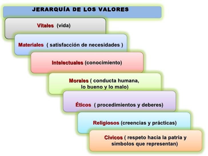 Articulo 34 dela constitucion mexicana yahoo dating 2