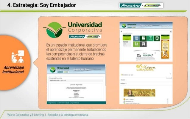 "4. Estrategia:  Soy Embajador  Aprendizaje Institucional  Universidad  Corporativa  v' .  hñem"",  . ___ h';  > ¡ v >-   Es..."