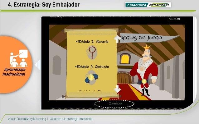 "4. Estrategia:  Soy Embajador flïrhaé-asicamrL-ïn  'ïbódulo 2. Rosario  ¿""És 8 T _ _ i 'ïbódulo 3. Cinturón  Aprendizaje In..."