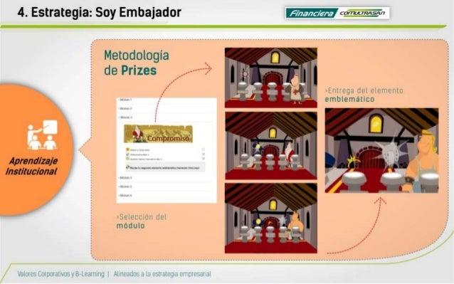 4. Estrategia:  Soy Embajador c   Metodologia       de Prizes  ----  l' tnHLqf-i li' eghriwi-iiiir emblemático 3L' ' l' —....