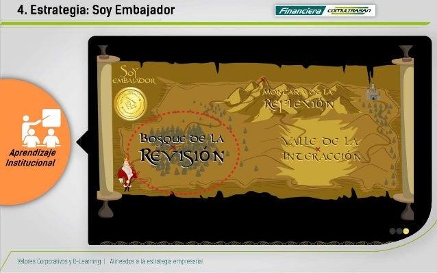 4. Estrategia:  Soy Embajador   BOSQUÉ D6 LA ÏLLc mix ' >< r ÏKÉVISION mtciïxccióm  Aprendizaje Institucional  . » _ u  A ...