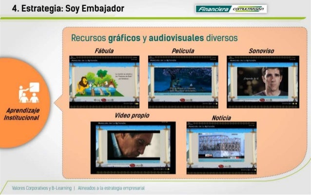 4. Estrategia:  Soy Embajador Ï/ zguuizvs/ Cflmvïïïn  Recursos gráficos y audiovisuales diversos  fábula Pelicula Sonoviso ...