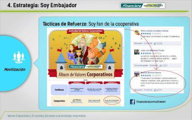 EN  4. Estrategia:  Soy Embajador «me  Tácticas de Refuerzo:  Soy fan de la cooperativa  Artividad de Valores (bipolar/ va...