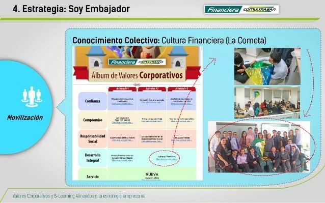 4. Estrategia:  Soy Embajador   Movilización  Va tiIHf-L t. r_: rr'. r.: 'tt tir';  y 'a  Conocimiento Colectivo:  Cultura...