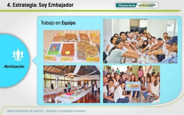 4. Estrategia:  Soy Embajador  Trabajo en Equipo  l  l LÍÏ)  Movilización /  // -'-.  //  J.  'A  '— v v ___ 7 _ p':  conu...