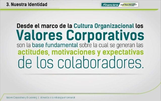 3. Nuestra Identidad     Desde el marco de la Cultura Organizacional los  Valores Corporativos  son la base fundamental so...
