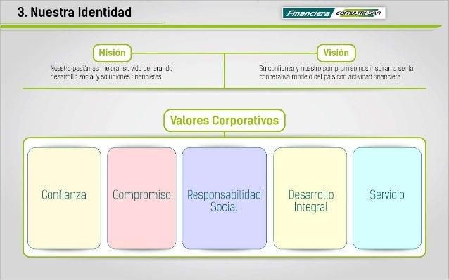 3. Nuestra Identidad l              Nuestra pasion es mejorar su vida generando desarrollo social y soluciones financieras...