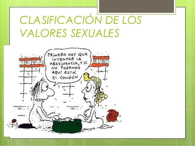Valores de la sexualidad Slide 2