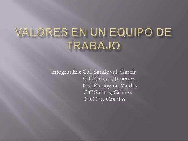 Integrantes: C.C Sandoval, García C.C Ortega, Jiménez C.C Paniagua, Valdez C.C Santos, Gómez C.C Cu, Castillo