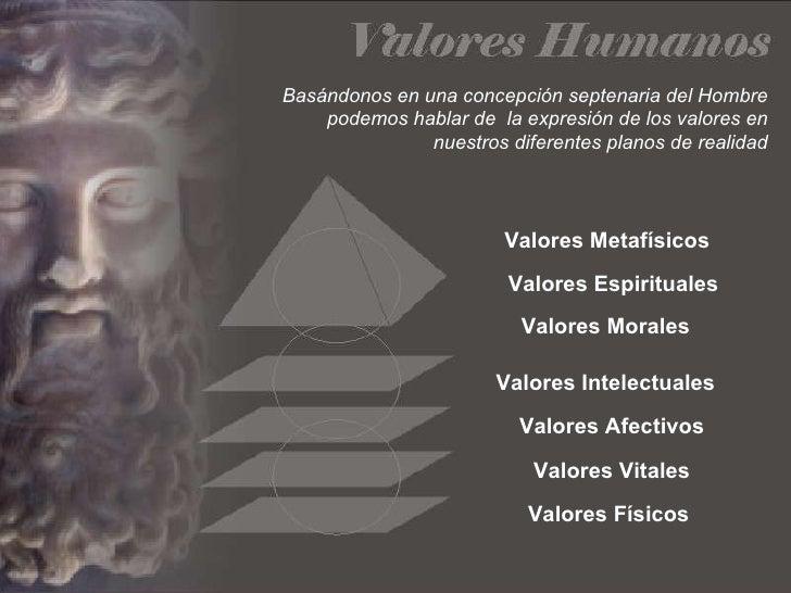 Basándonos en una concepción septenaria del Hombre podemos hablar de  la expresión de los valores en nuestros diferentes p...