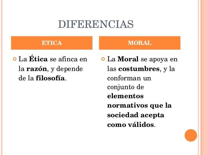 Valores Moral Y Etica