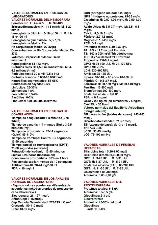VALORES NORMALES EN PRUEBAS DE               BUN (nitrógeno ureico): 5-23 mg%LABORATORIO                                  ...