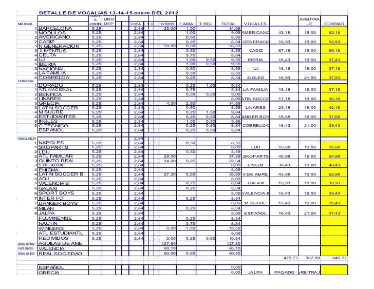 Valores y vocales 13-14-15 ENERO 2012 FECHA 8 FECHA 2 ETAPA