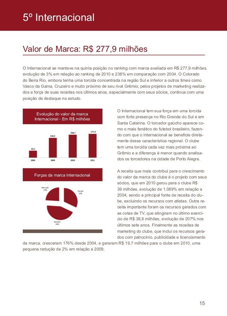 Valor das marcas dos 12 maiores clubes de futebol do Brasil – 2011 1e562753e1bcd