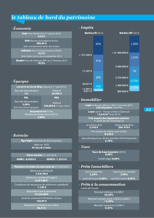 Le mag de vos finances personnelles novembre 2014 - Plafond livret bleu credit mutuel 2014 ...