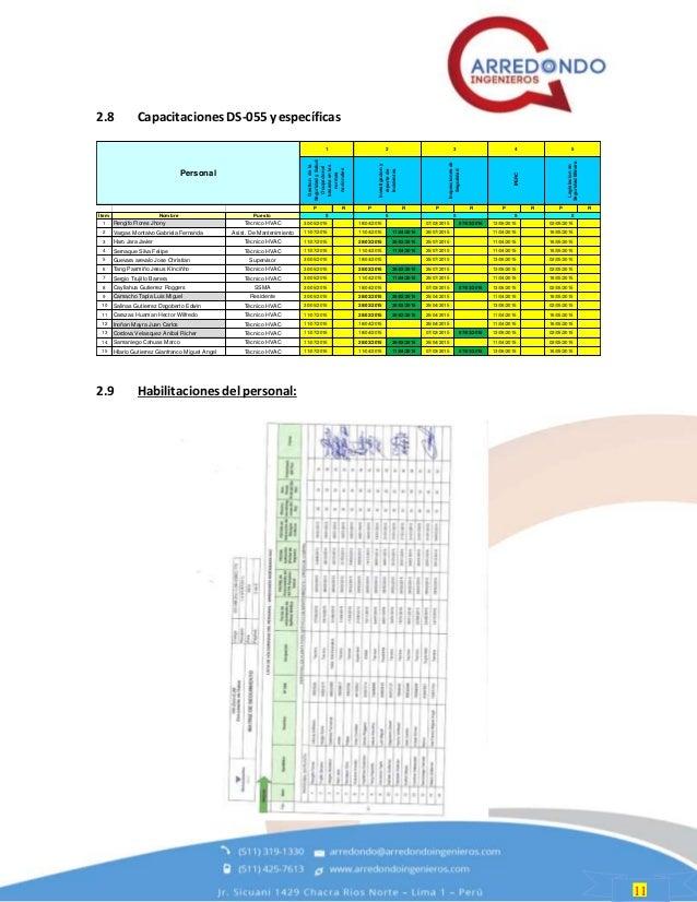 11 2.8 Capacitaciones DS-055 y específicas 2.9 Habilitaciones del personal: P R P R P R P R P R Ítem Nombre Puesto 1 Rengi...