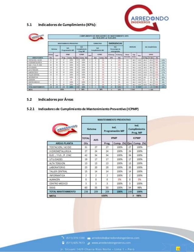 18 5.1 Indicadores de Cumplimiento (KPIs): 5.2 Indicadores por Áreas 5.2.1 Indicadoresde Cumplimientode MantenimientoPreve...
