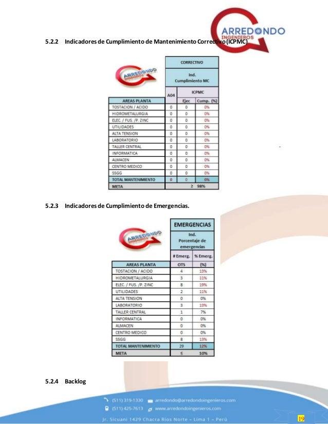 19 5.2.2 Indicadores de Cumplimiento de Mantenimiento Correctivo(ICPMC) 5.2.3 Indicadores de Cumplimiento de Emergencias. ...