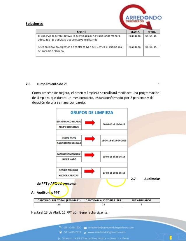 7 Soluciones: ACCION STATUS FECHA el Supervisor de VM detuvo la actividad por no trabajardemanera adecuada las actividad q...