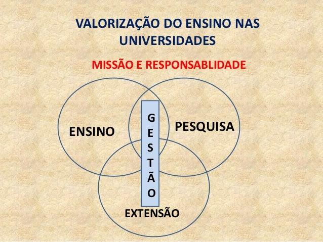 VALORIZAÇÃO DO ENSINO NAS      UNIVERSIDADES  MISSÃO E RESPONSABLIDADE            GENSINO      E   PESQUISA            S  ...