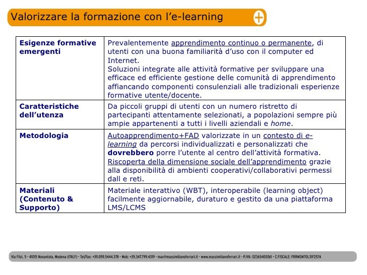 Valorizzare la formazione con l'e-learning Materiale interattivo (WBT), interoperabile (learning object) facilmente aggior...