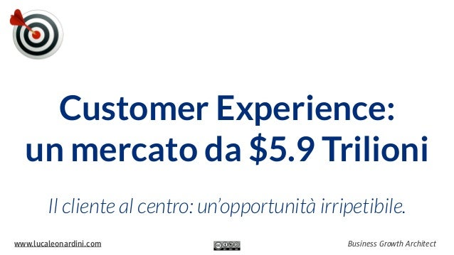 www.lucaleonardini.com Business Growth Architect Customer Experience: 