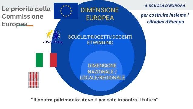 Valorizzare il patrimonio culturale con e twinning Slide 2