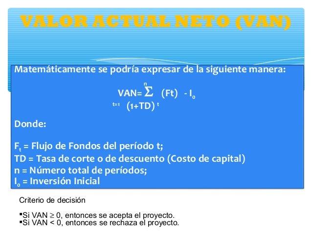 Mecánica del cálculo del VAN (Valor Actualizado Neto) con una Tasa de Descuento= 10% Períodos 0 1 2 3 4 5 Saldos Actualiza...