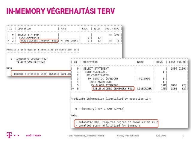 In-Memory Végrehajtási terV 2016.04.06.– Strictly confidential,Confidential,Internal – Author/ Presentationtitle 13