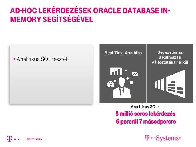  Analitikus SQL tesztek Analitikus SQL: 8 millió soroslekérdezés 6 percről 7 másodpercre Real Time Analitika Bevezetés az...