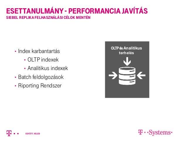 esettanulmány - perFormancia jaVítás siebel replika Felhasználásicélok mentén • Index karbantartás • OLTP indexek • Analit...