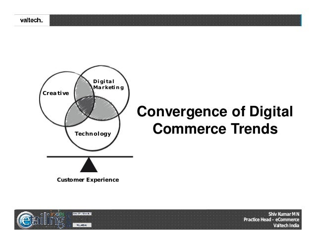 Creative  Digital Marketing  Technology  Convergence of Digital Commerce Trends  Customer Experience  Shiv Kumar MN Practi...