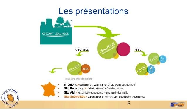 7 Contexte du projet• Lancement du projet– Octobre 2011: choix dun développement en méthode AGILE– Novembre 2012 : pr...