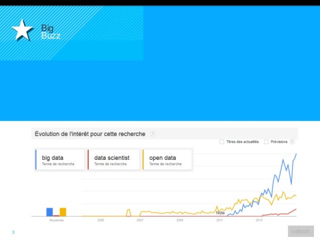 Valtech - Big Data en action Slide 3