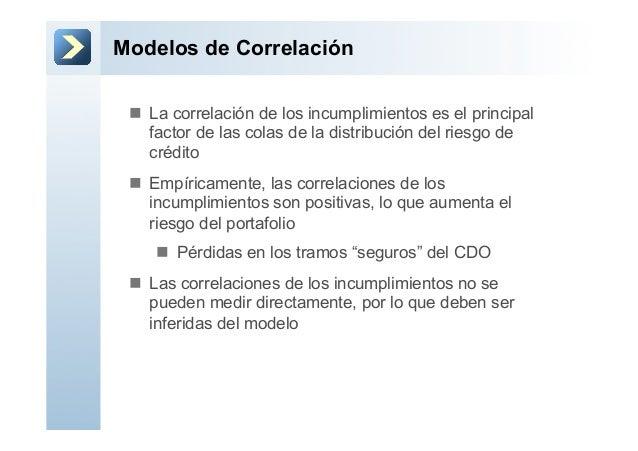 Modelos de Correlaciónn La correlación de los incumplimientos es el principalfactor de las colas de la distribución del ...