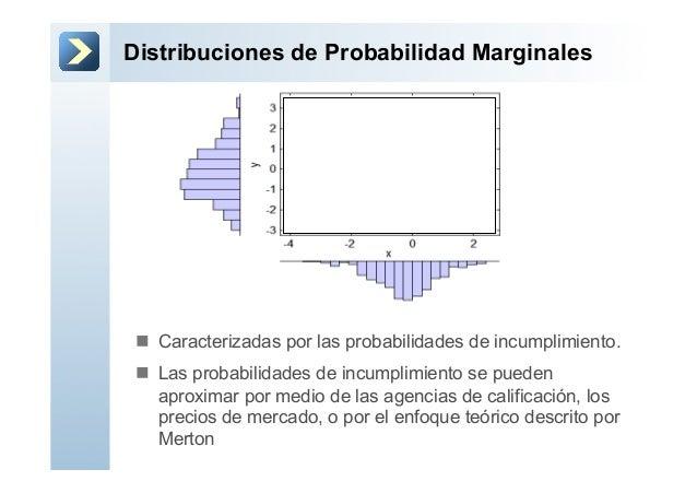 Distribuciones de Probabilidad Marginalesn Caracterizadas por las probabilidades de incumplimiento.n Las probabilidade...