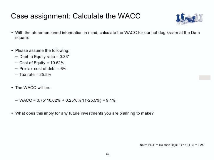 wacc beginner Throughout your time with us at this year's conference, at the end of each session, please provide us with your feedback thank you your wacc committee.