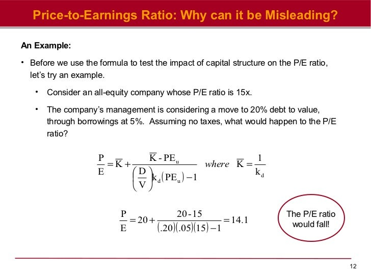 Valuation multiples