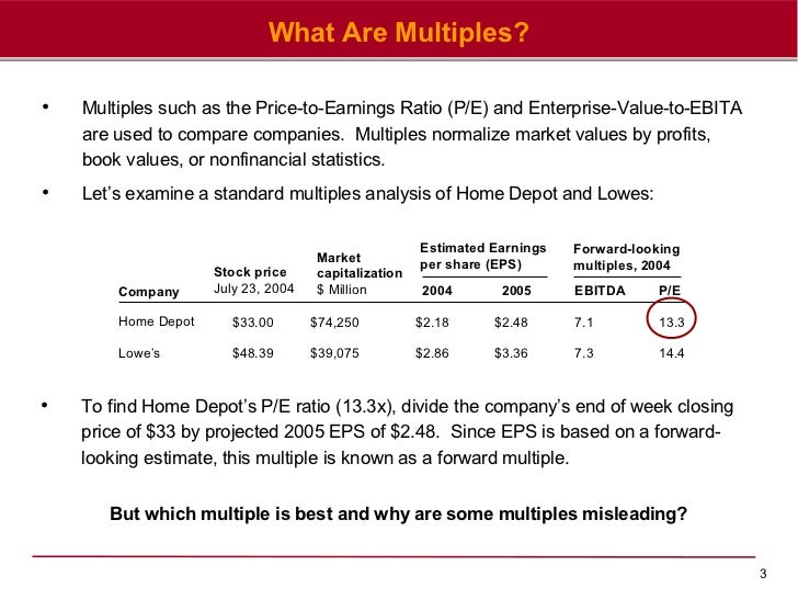 valuation multiples Selecting a range of multiples for a valuation the situation surrounding the acquisition is crucial: bankruptcy-related acquisition hostile transaction.