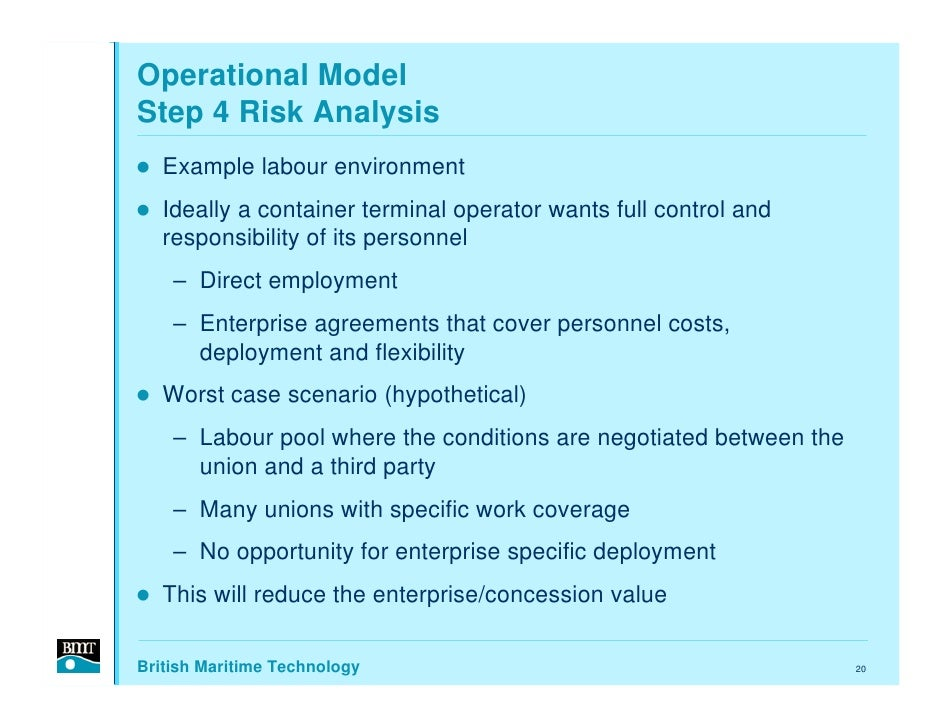 Operational Model Step 4 Risk Analysis    Example labour environment    Ideally a container terminal operator wants full c...