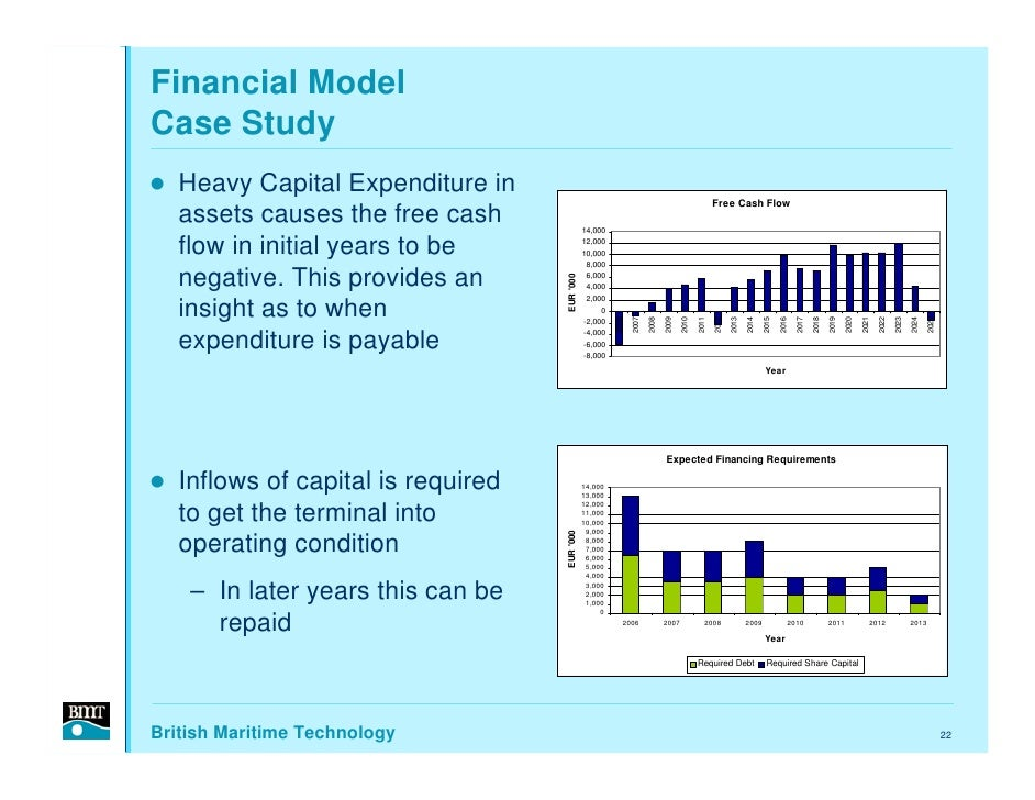 Financial Model Case Study    Heavy Capital Expenditure in                                                                ...