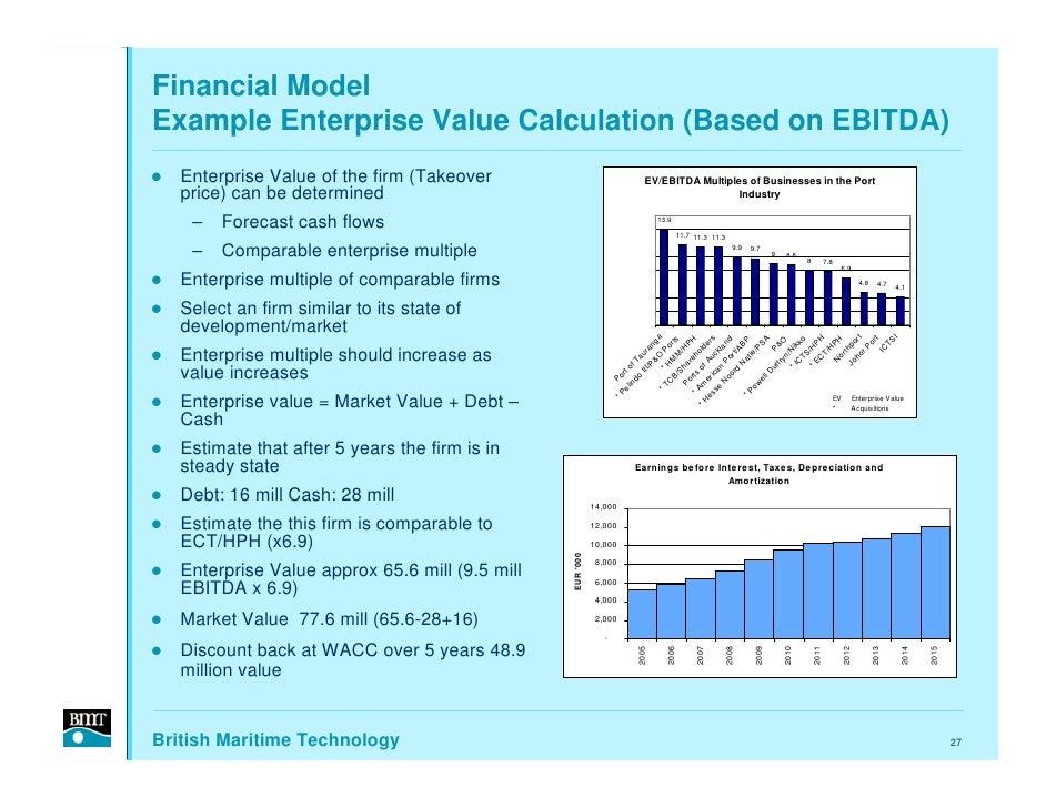 Financial Model Example Enterprise Value Calculation (Based on EBITDA)    Enterprise Value of the firm (Takeover          ...