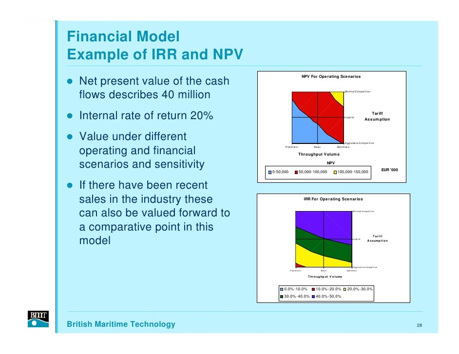 Financial Model Example of IRR and NPV                                                               NPV For Operating Sce...