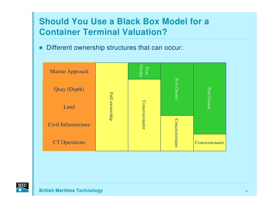 Should You Use a Black Box Model for a Container Terminal Valuation?    Different ownership structures that can occur:    ...