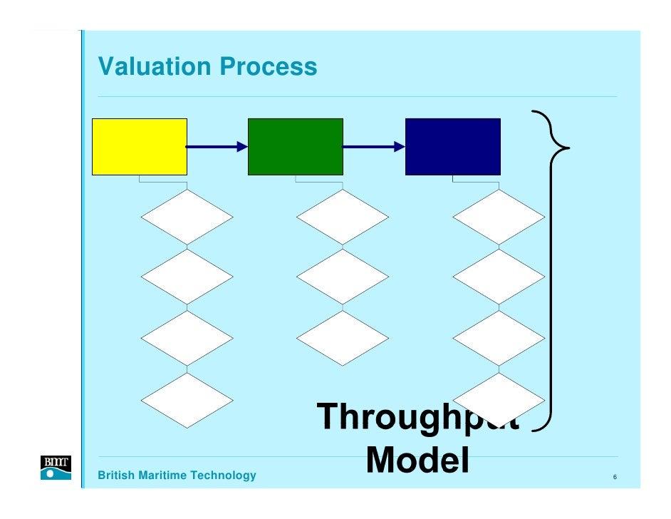 Valuation Process     British Maritime Technology   6