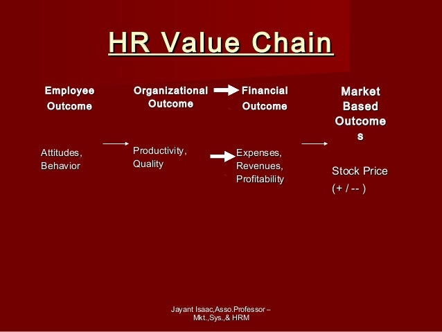 value chain microsoft corporation If you are preparing a marketing plan or business strategy for your organization and need the popular porter's value chain diagram in your powerpoint slides.