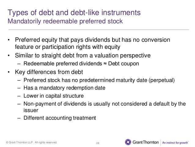Accounting For Convertible Debt Instruments