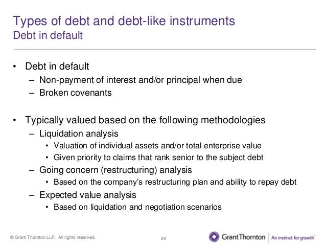 Accounting Based Debt Covenants