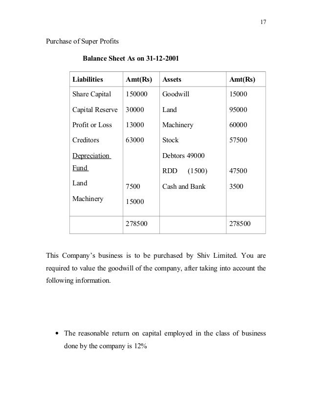 balance sheet problems and solutions pdf
